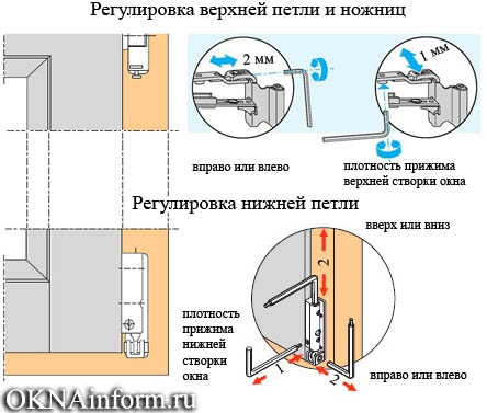 Уход за пластиковыми окнами, сделай сам, ремонт окон Ставрополь, стоимость регулировки, настройка пластиковых окон, окна, жалюзи